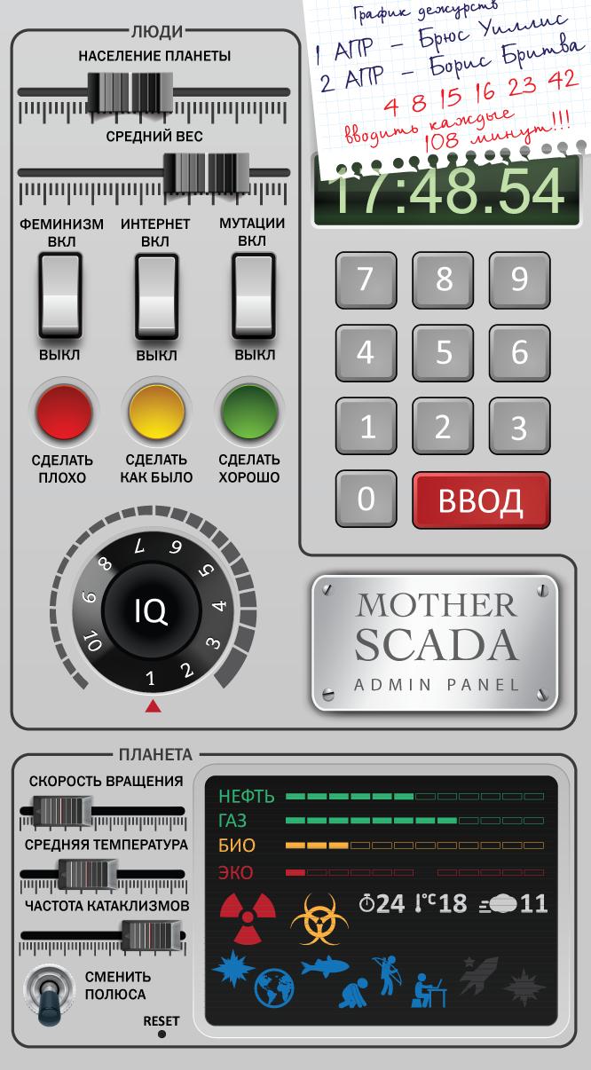 Mother SCADA Admin Panel