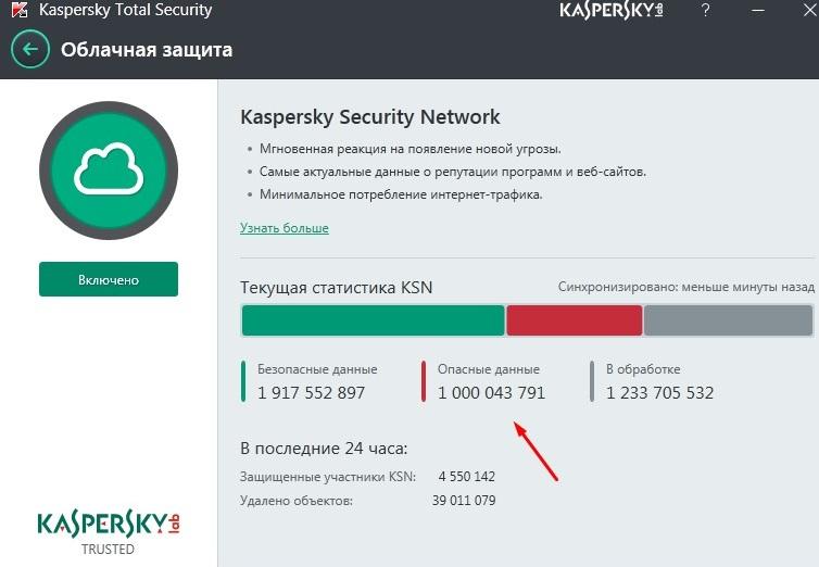 Миллиард записей в KSN