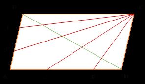 平行四边形难题