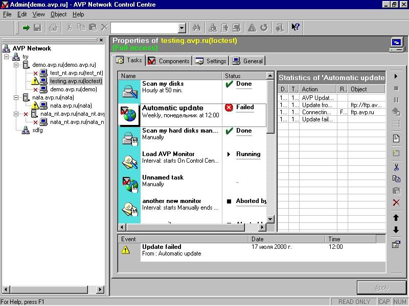 AVP Network Control Centre