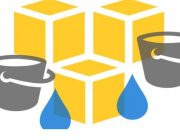 leaky Amazon buckets