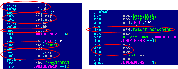 Screenshots containing code of the virus main body with obfuscation elements shown in ovals
