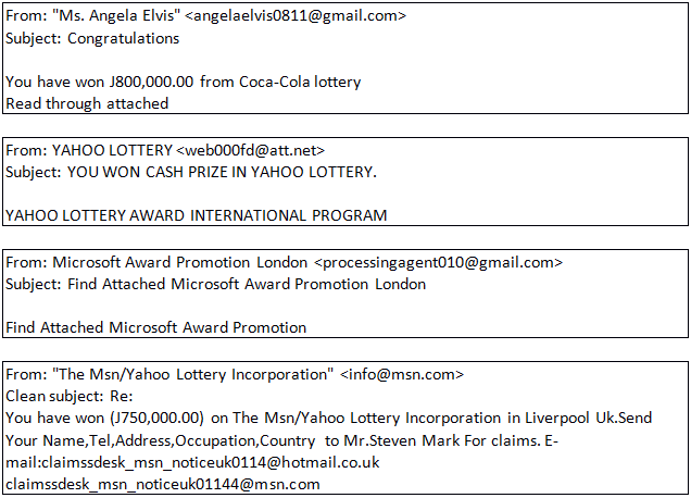 Congratulations Youve Won The Reality Behind Online Lotteries