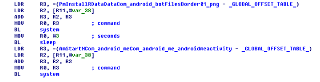 The Trojan-SMS.AndroidOS.Foncy installation process