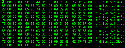 The Mystery of the Encrypted Gauss Payload | Securelist