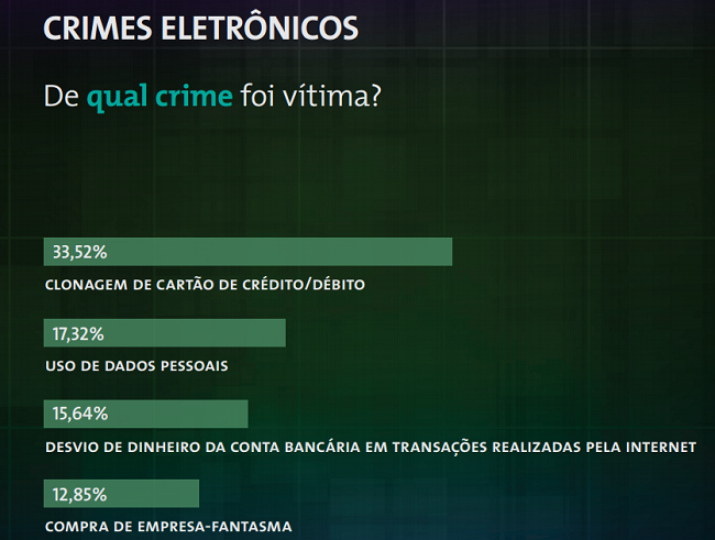 effects of cyber crime on society