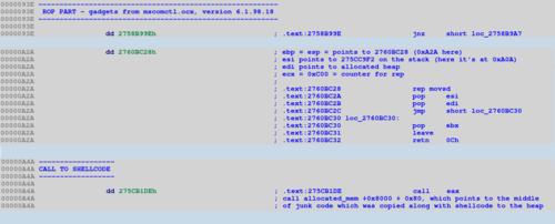 The curious case of a CVE-2012-0158 exploit | Securelist
