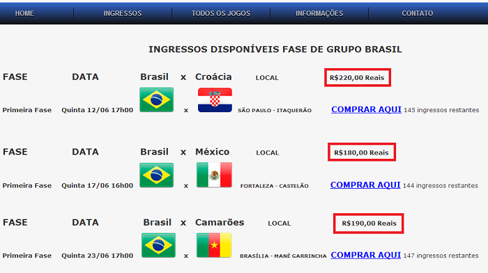 World Cup: Fake Tickets, Fake Giveaways, Real Attacks