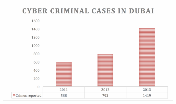 blog_dubai_crime_01_sm