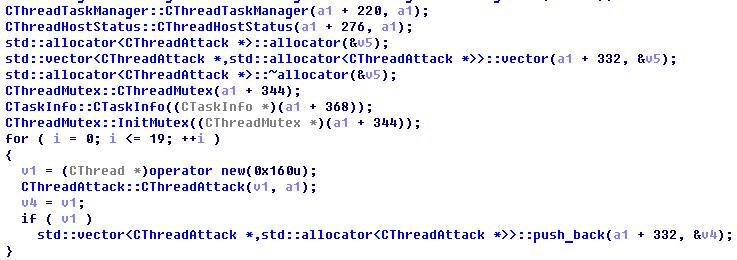 Versatile DDoS Trojan for Linux | Securelist