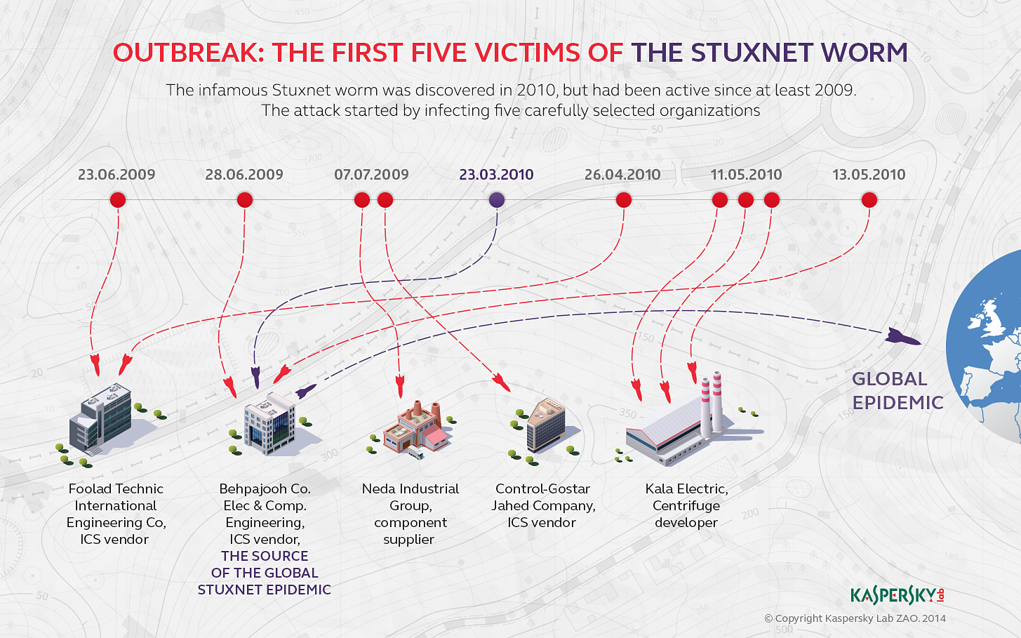 great_stuxnet_19