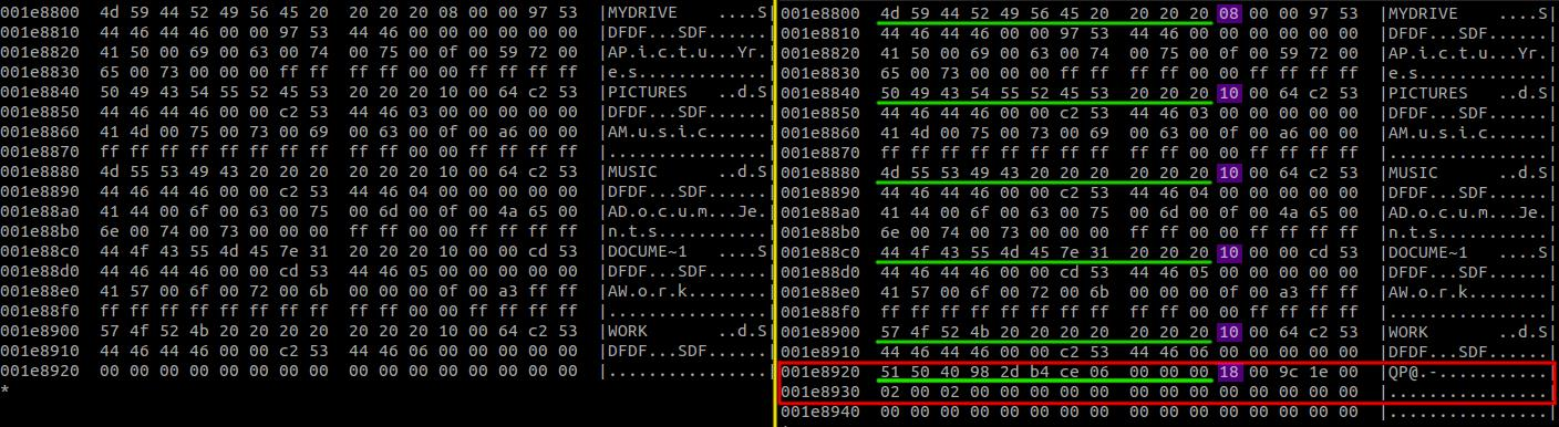 Hexdump of raw  disk partition before and after plugging into an infected machine