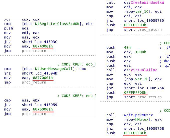 "A Fanny Equation: ""I am your father, Stuxnet"" | Securelist"