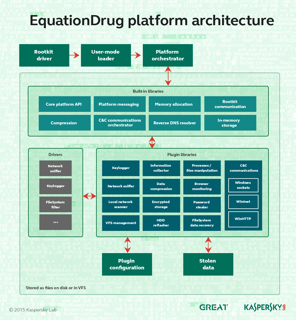 EquationDrug_1