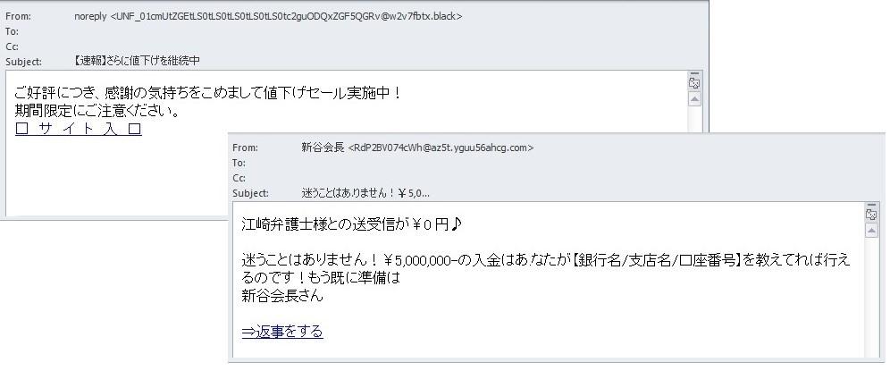 Spam-report_Q1-2015_3