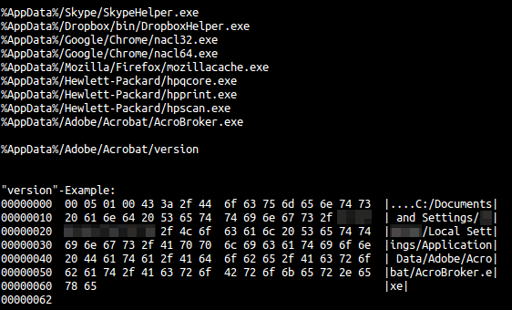 Backdoor.Win32.Mokes.imv persistent locations