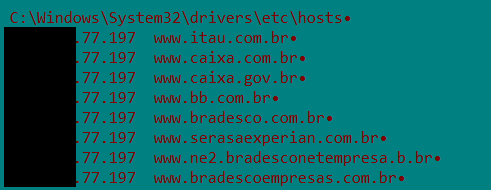 The evolution of Brazilian Malware