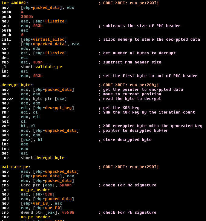 PNG Embedded – Malicious payload hidden in a PNG file | Securelist