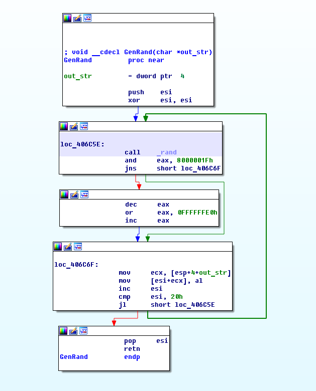Polyglot - the fake CTB-locker