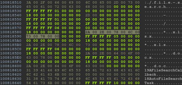 Backdoor.OSX.Mokes.a IDA screenshot hexdump office file filters