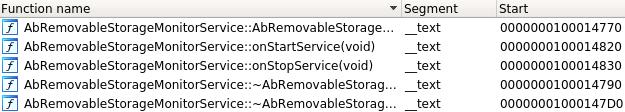 Backdoor.OSX.Mokes.a IDA screenshot AbRemovableStorageMonitorService Methods
