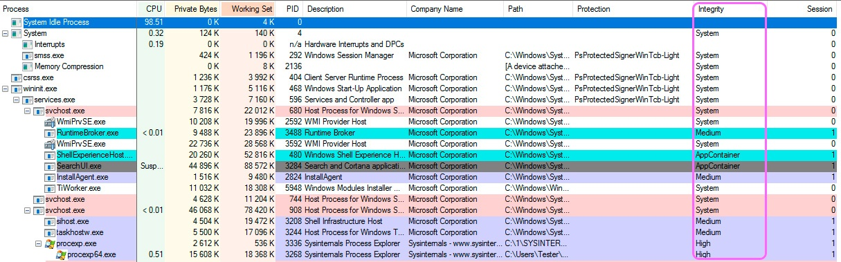 Malicious code and the Windows integrity mechanism | Securelist