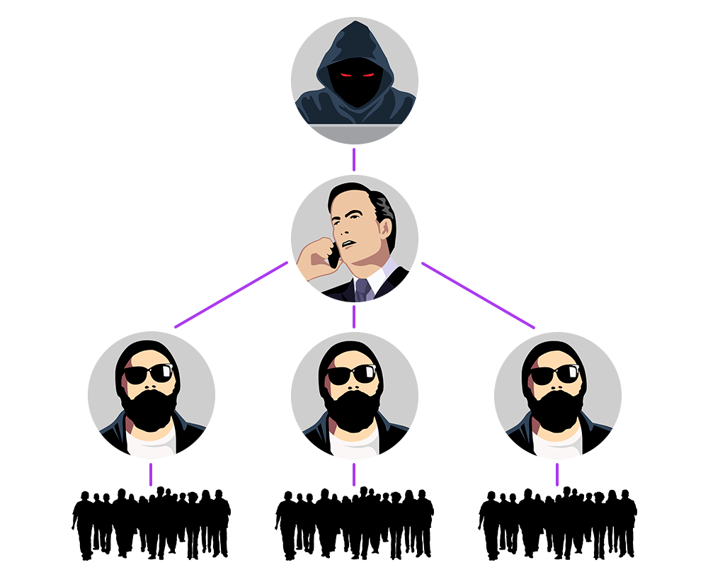 A look into the Russian-speaking ransomware ecosystem