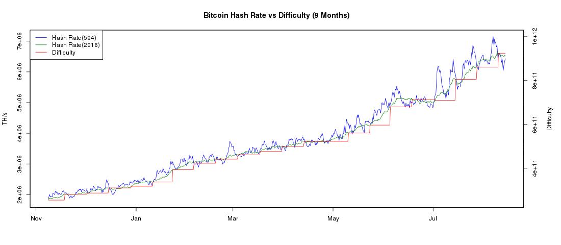 This week in startups bitcoin exchange