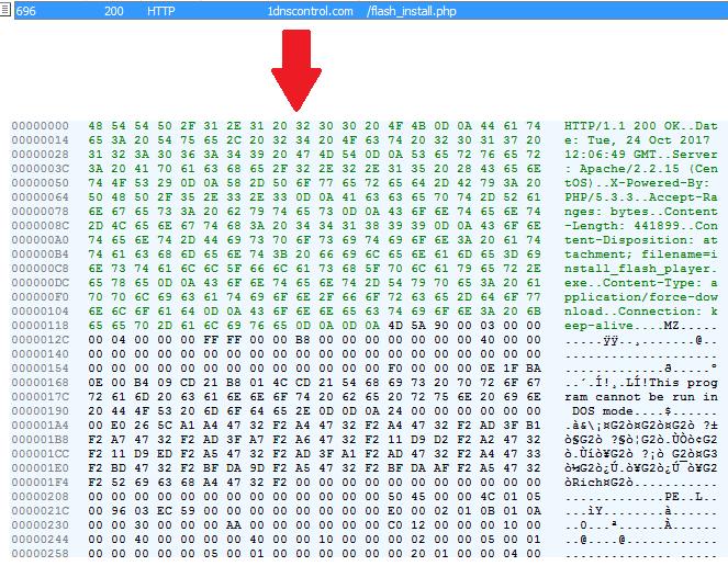 Bad Rabbit ransomware   Securelist