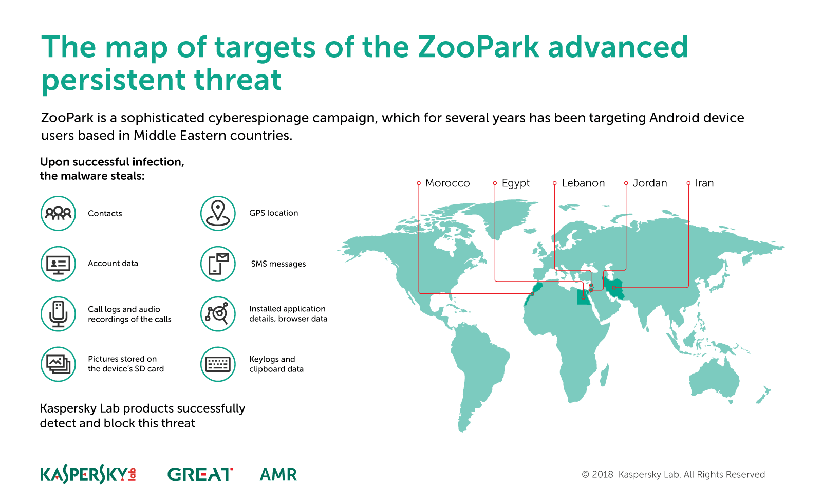 - ZooPark infographic - Who's who in the Zoo