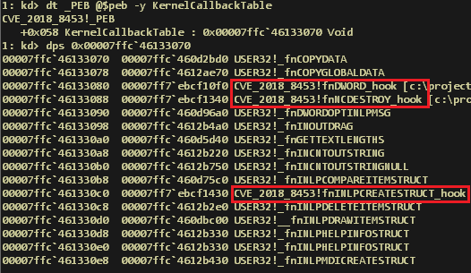Zero-day exploit (CVE-2018-8453) used in targeted attacks