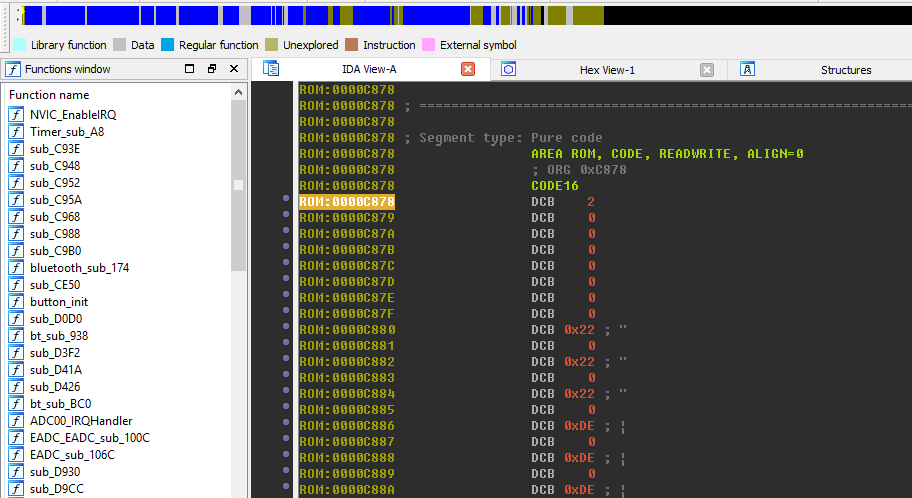 Secure Check Fail Bootloader