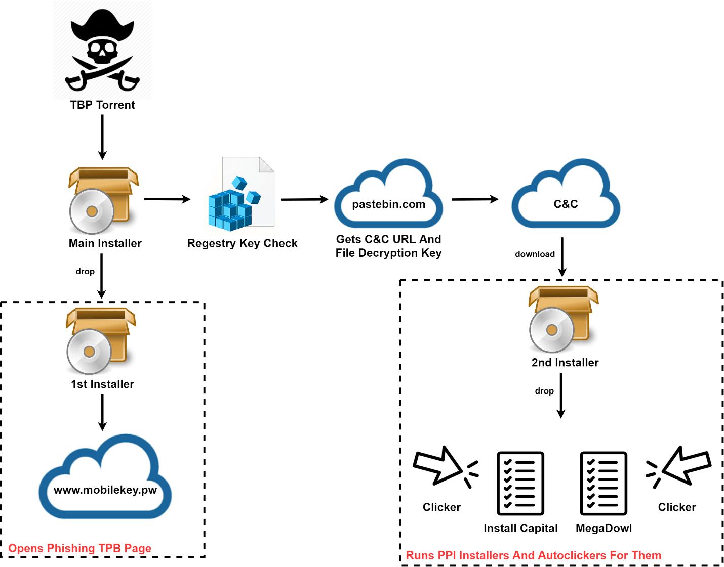 IT threat evolution Q1 2019 | Securelist