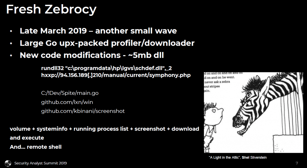 - freshZebrocy 1024x562 - Zebrocy's Multilanguage Malware Salad | Securelist