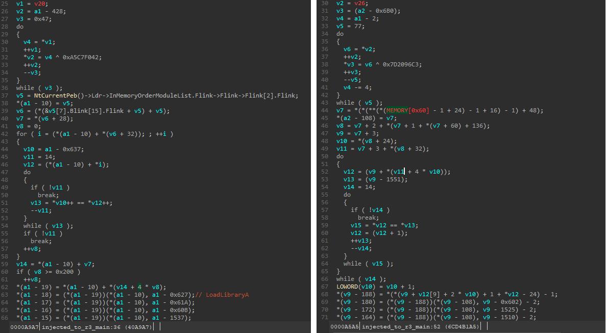 - 190617 plurox 5 - Plurox: Modular backdoor | Securelist