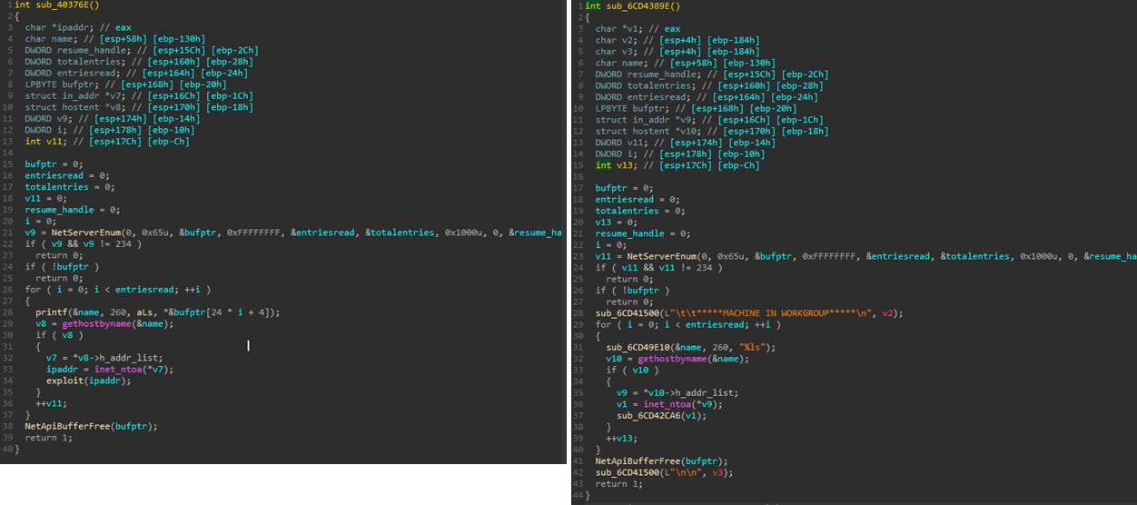 - 190617 plurox 6 - Plurox: Modular backdoor | Securelist
