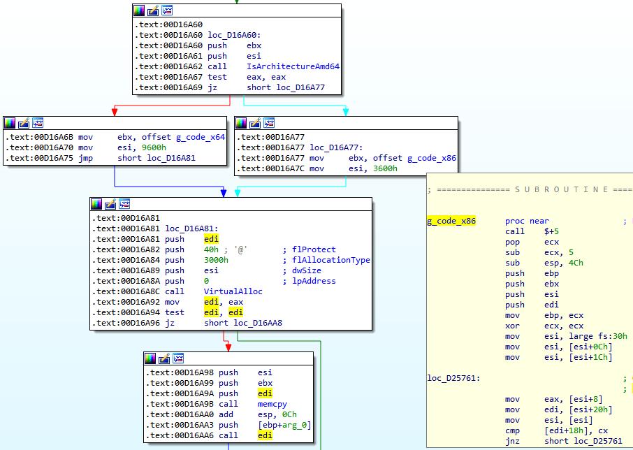 Sodin ransomware exploits Windows vulnerability and