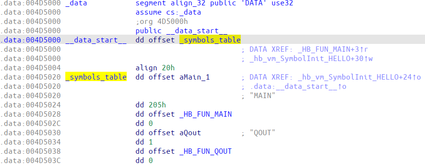 Figure 3: Harbour symbols table of hello.exe