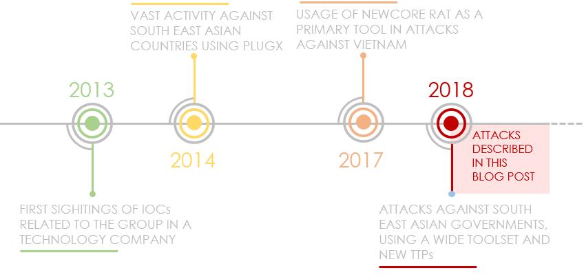 hack usb graph