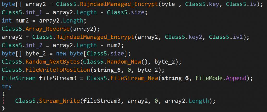 Dual encryption scheme with arbitrary data writing