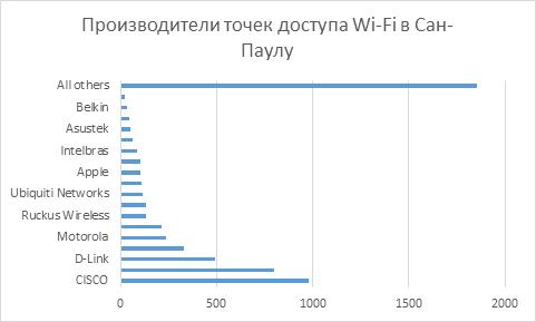 fifa3_wi-fi_security_ru_4