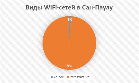 fifa3_wi-fi_security_ru_2