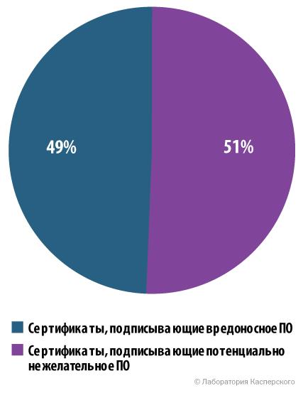 Certificates_4_ru