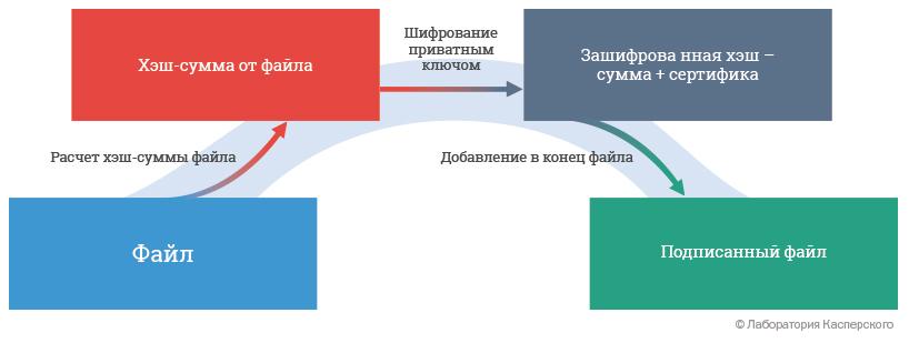 Certificates_1_ru