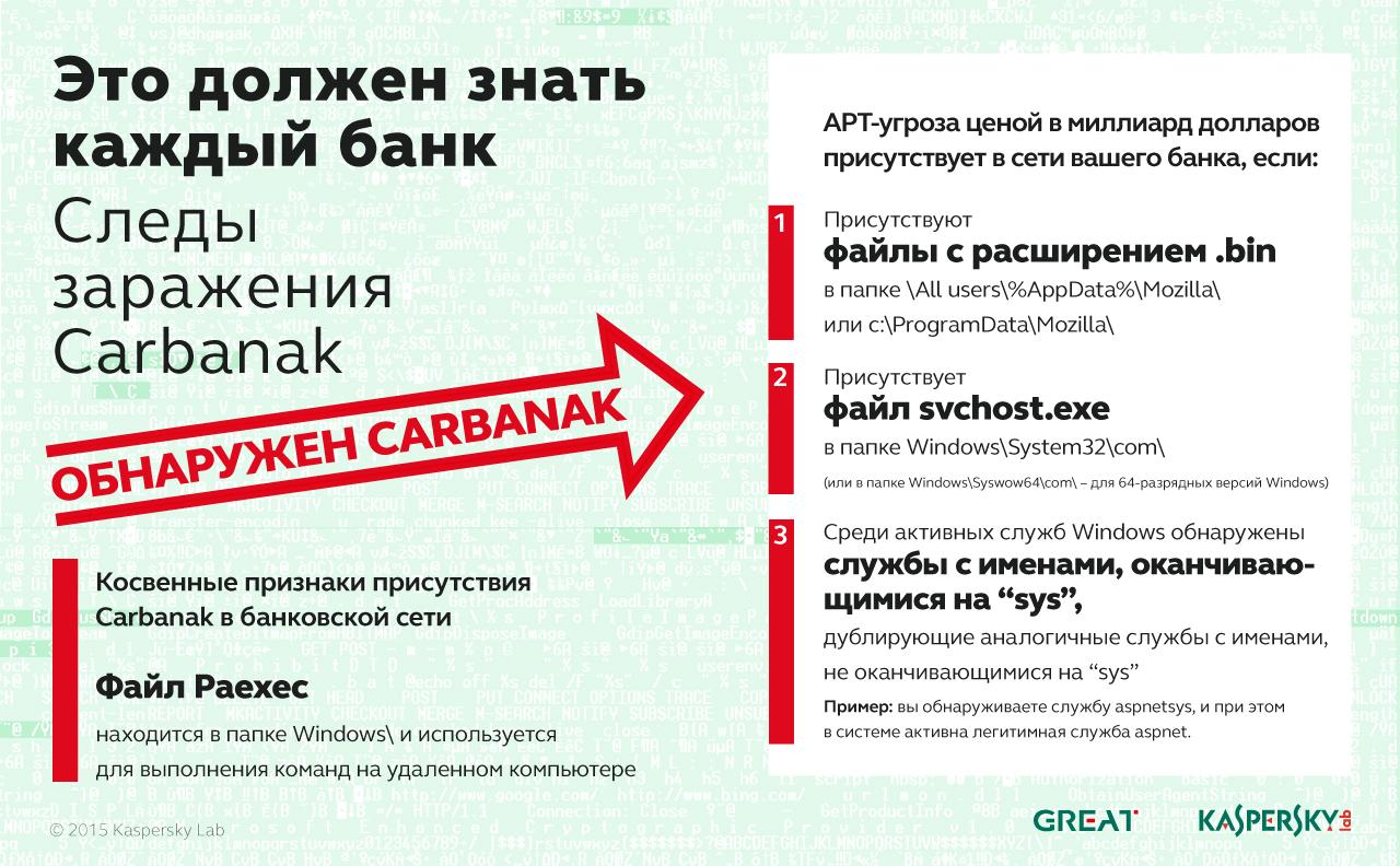 Carbanak_2_ru