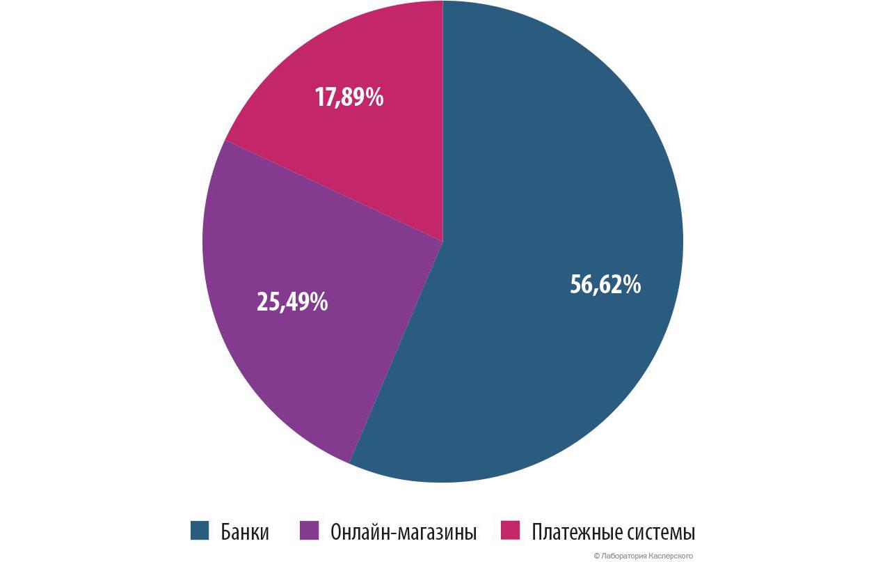 ksb_spam_2014_ru_33