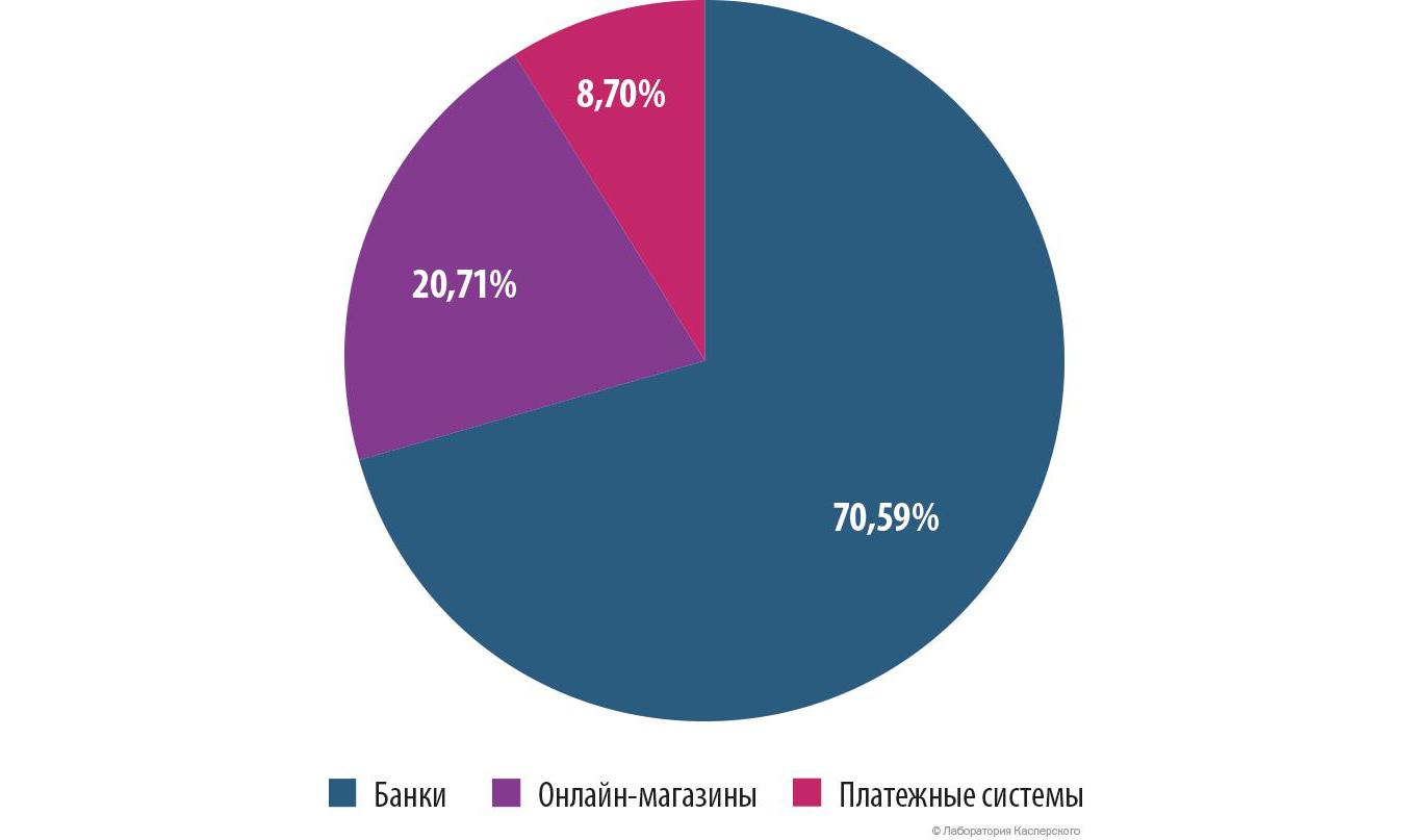ksb_spam_2014_ru_32