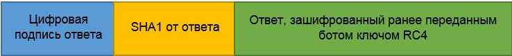 banker_emotet_pic11_ru