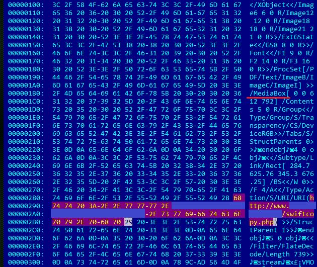 Фишинговый трамплин: внедрение переадресации в PDF-документы
