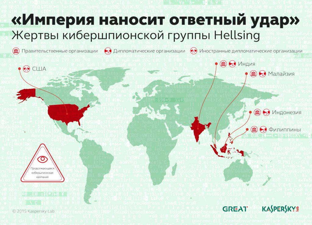 Kaspersky Security Bulletin 2015. Развитие угроз в 2015 году